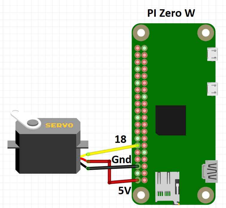 Pi_servo_wiring