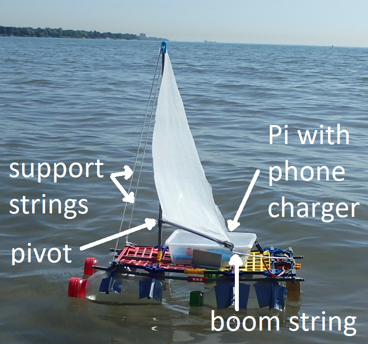 sailboat_details