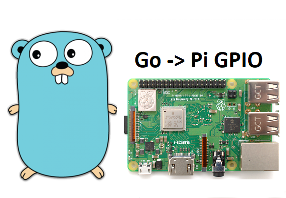 Raspberry Pi and Go Programming – Fun Tech Projects