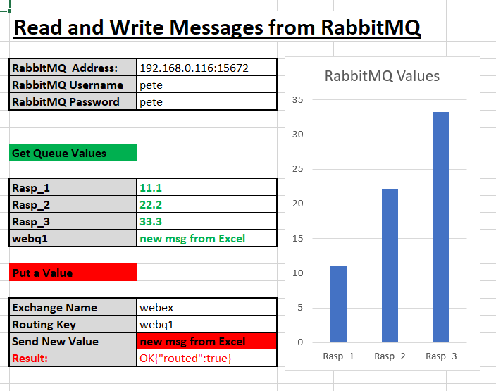 RabbitMQ and Excel – Fun Tech Projects