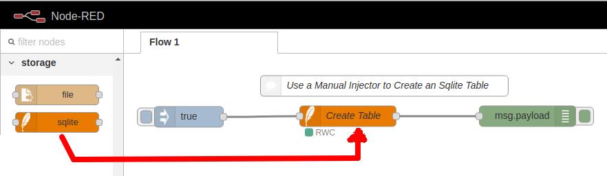 sqlite_create_table
