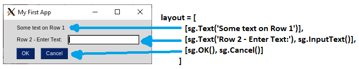 gui_layout