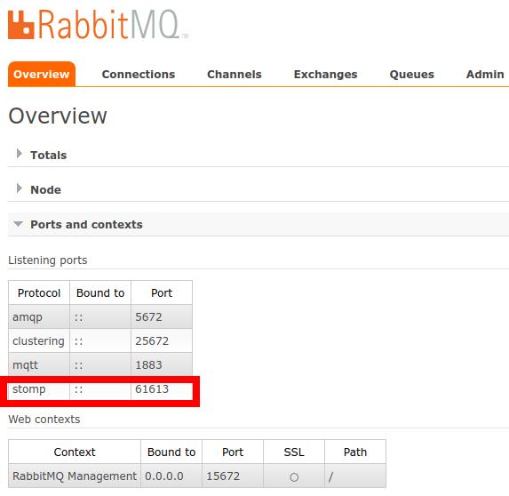 rabbitMQ_ov
